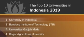 The Top 10 Universities in Indonesia 2019 (QS World University Rankings Asia 2019)